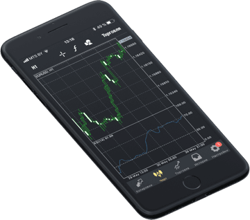 Metatrader4 on mobile